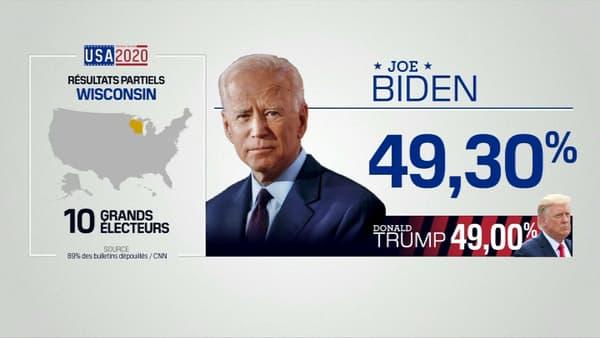 Les résultats partiels dans le Wisconsin à 11h, heure de Paris.