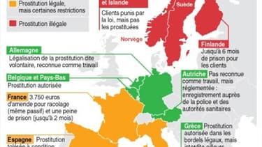 PROSTITUTION : LA LÉGISLATION EN EUROPE