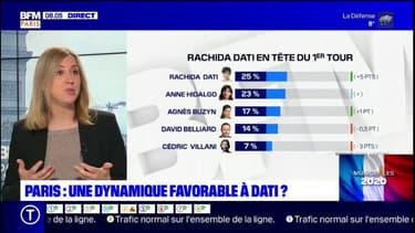 """""""Un majorité de Parisiens ne veut plus d'Anne Hidalgo"""", estime Nelly Garnier, tête de liste LR dans le 11e arrondissement de Paris"""