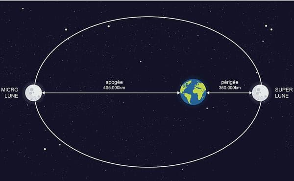 infog super lune