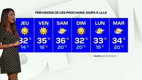 Les températures vont grimper en fin de semaine à Lille.