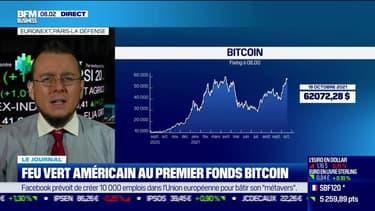 Feu vert américain au premier fonds bitcoin