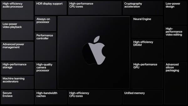 Apple va concevoir ses propres processeurs