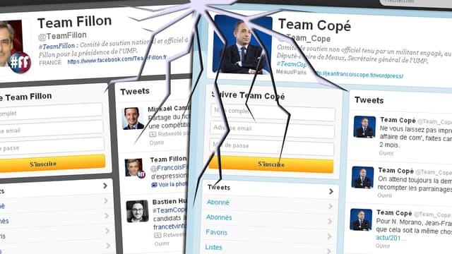 Les supporters de François Fillon et Jean-François Copé militent sur Twitter pour la victoire de favori.