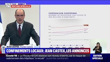 """Jean Castex: """"Le variant anglais concerne désormais à peu près la moitié des personnes atteintes de la Covid en France"""""""