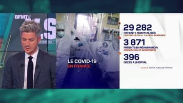 Covid-19: 396 morts supplémentaires enregistrés à l'hôpital en 24h