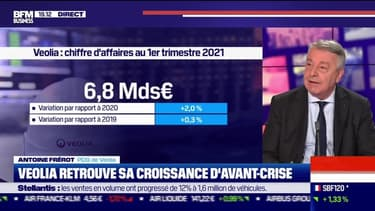 Antoine Frérot (Veolia) : Veolia retrouve sa croissance d'avant-crise - 05/05