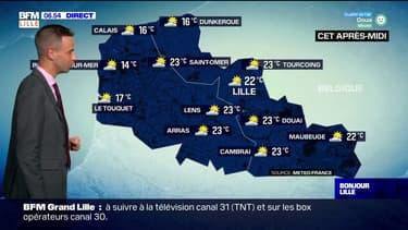 Météo Nord-Pas-de-Calais: de la douceur et le soleil au rendez-vous