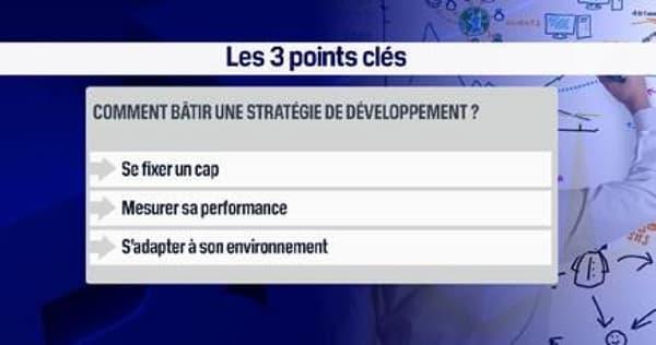 Comment se bâtir une stratégie de développement ?