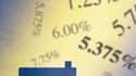 Les taux ont baissé de 0,10 % en mai en moyenne
