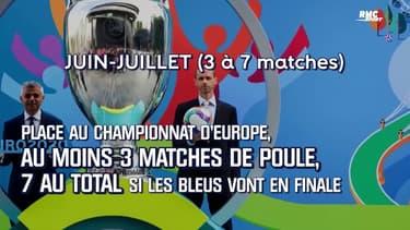 Équipe de France : Le calendrier chargé des Bleus en 2021