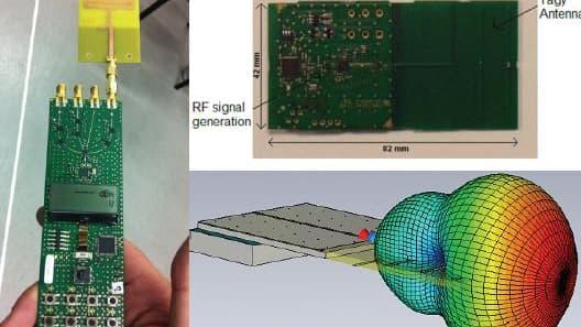 La technologie Remote Wake Up (RWUp) permet de réveiller à distance un appareil électronique dans un mode de veille sans consommation électrique