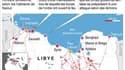 LA SITUATION EN LIBYE