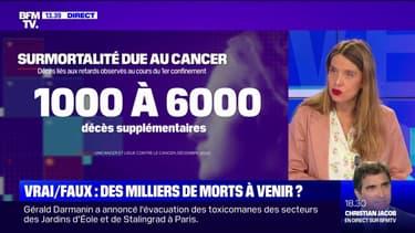 LA VÉRIF - Y aura-t-il 5000 à 6000 morts supplémentaires du cancer à cause du manque de moyens dans les hôpitaux ?