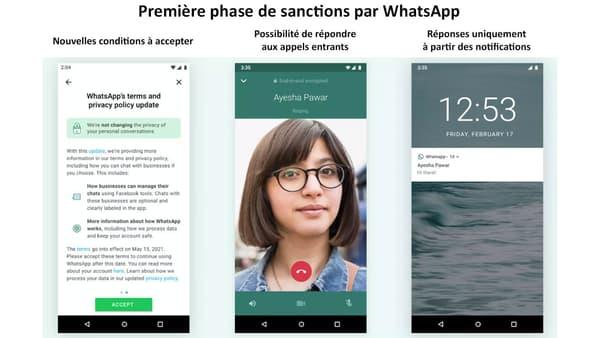 Première phase de sanctions prévue par WhatsApp