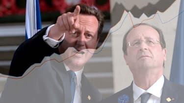 David Cameron peut voir l'avenir sereinement: le FMI ne voit pas la France repasser devant le Royaume-Uni d'ici à 2020.