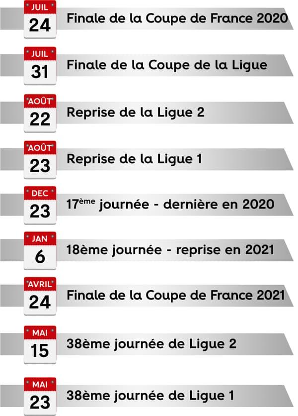 Les principales dates de la saison