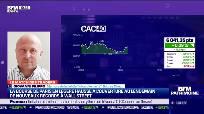 Le Match des traders : Giovanni Filippo vs Jean-Louis Cussac - 16/03