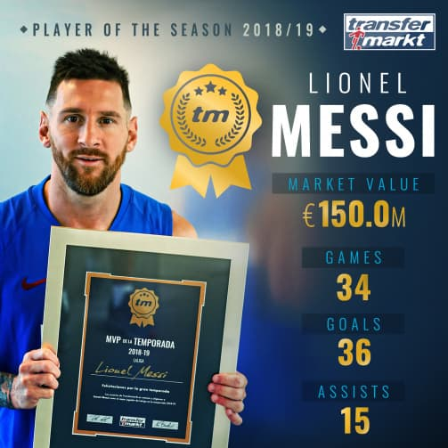 Lionel Messi, joueur de la saison 2018/2019 en Liga pour Transfermarkt