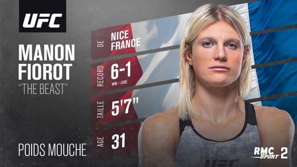 """La """"tale of the tape"""" de Manon Fiorot avant son deuxième combat à l'UFC"""
