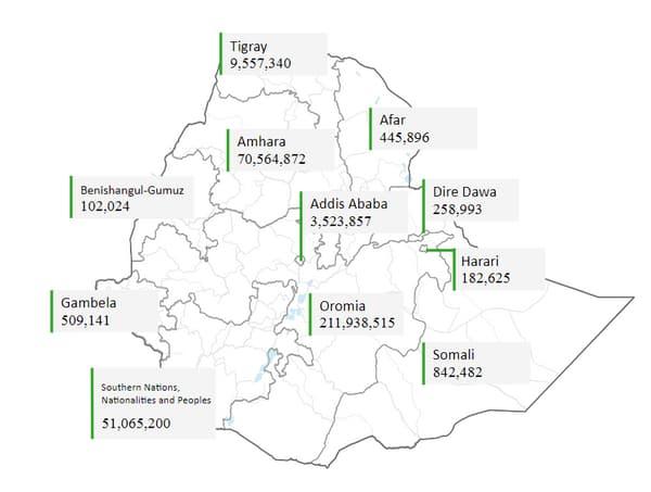 La carte des arbres plantés le 29 juillet en Éthiopie