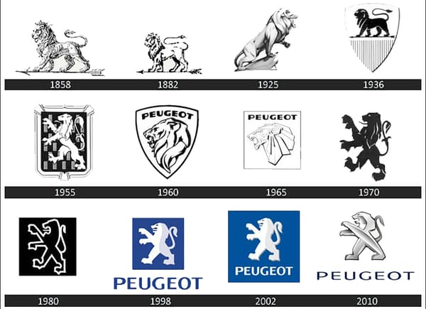 Les logos depuis 1858