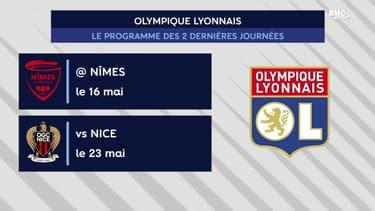 Ligue 1 : Lille, PSG, Monaco, OL, OM... le calendrier fou de la course au titre et à l'Europe