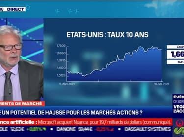 Philippe Béchade (La Bourse au quotidien) : Encore un potentiel de hausse pour les marchés actions? - 12/04