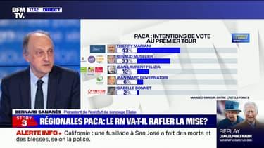 Régionales en PACA: Thierry Mariani en tête des intentions de vote au premier tour devant Renaud Muselier