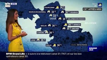 Météo: des températures toujours élevées ce lundi dans la métropole lilloise avec 33°C