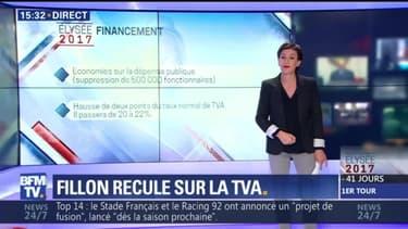 Comprendre le programme économique de Fillon en 2 minutes