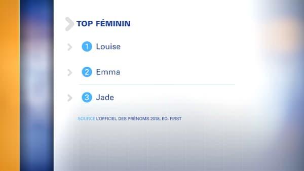 Louise au top