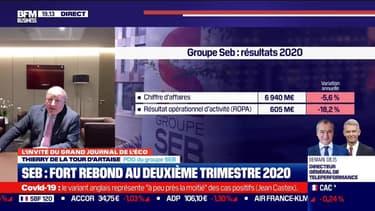 Thierry de la Tour d'Artaise (Groupe SEB) : Fort rebond au deuxième trimestre 2020 pour SEB  - 25/02