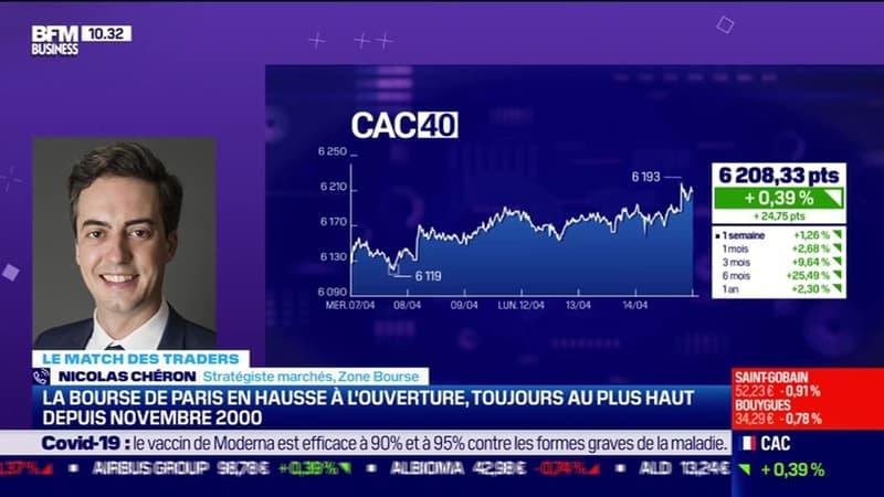 Le Match des traders : Nicolas Chéron vs Jean-Louis Cussac - 14/04